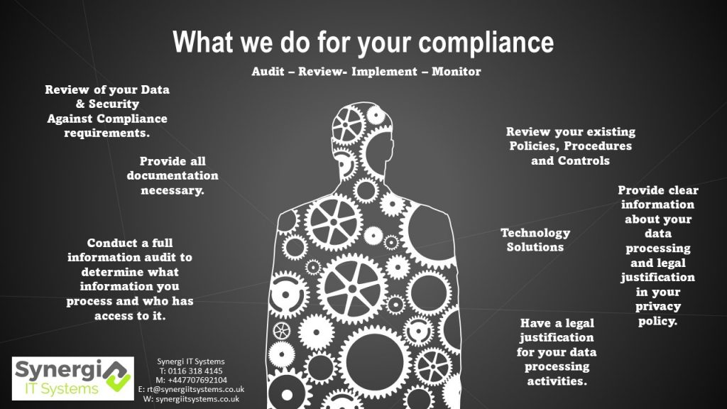 What GDPR Compliance can do